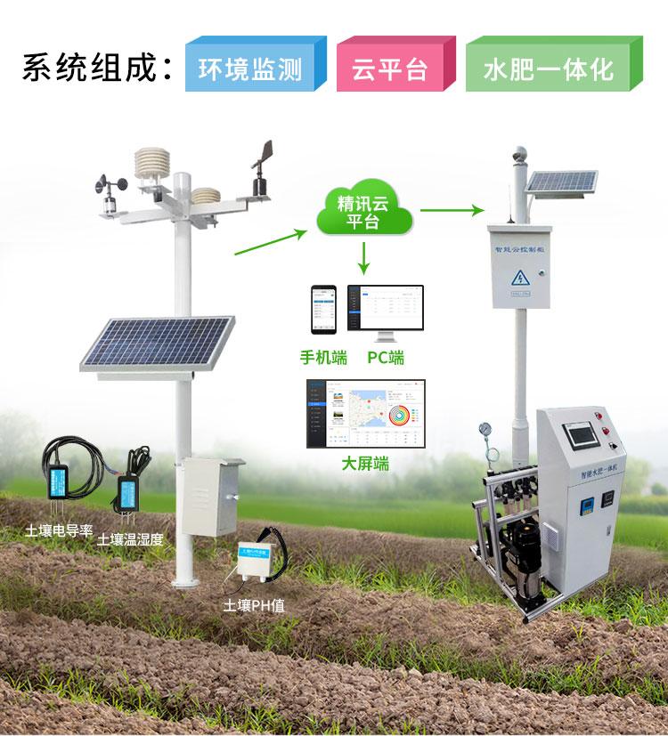 智慧灌溉.jpg