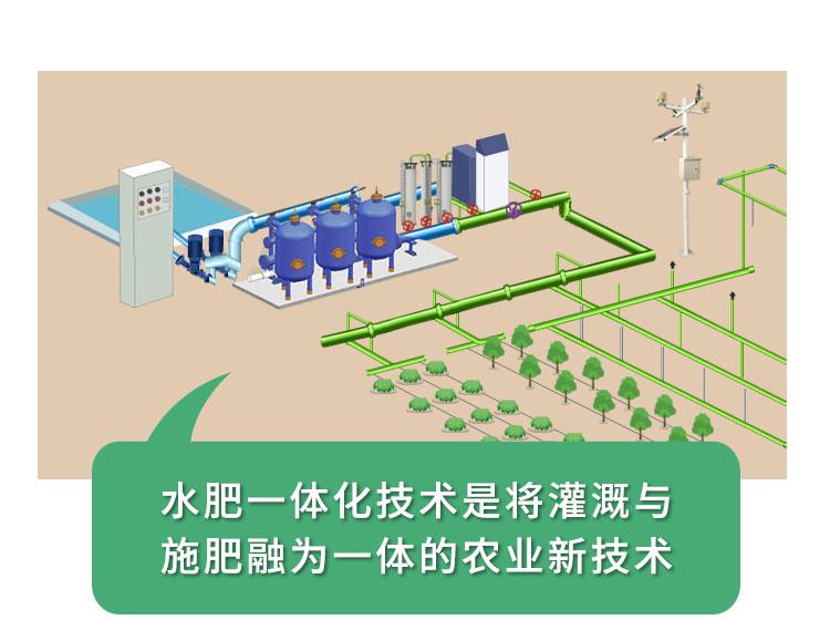 水肥一体化系统