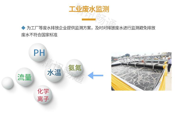 智慧水质监测方案